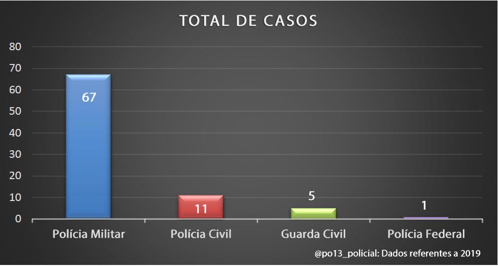 A luta pela arma: Dados brasileiros sobre retenção e contrarretenção de arma de fogo (2019) - InfoArmas 12