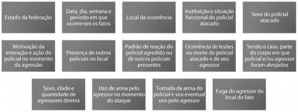 A luta pela arma: Dados brasileiros sobre retenção e contrarretenção de arma de fogo (2019) - InfoArmas 10