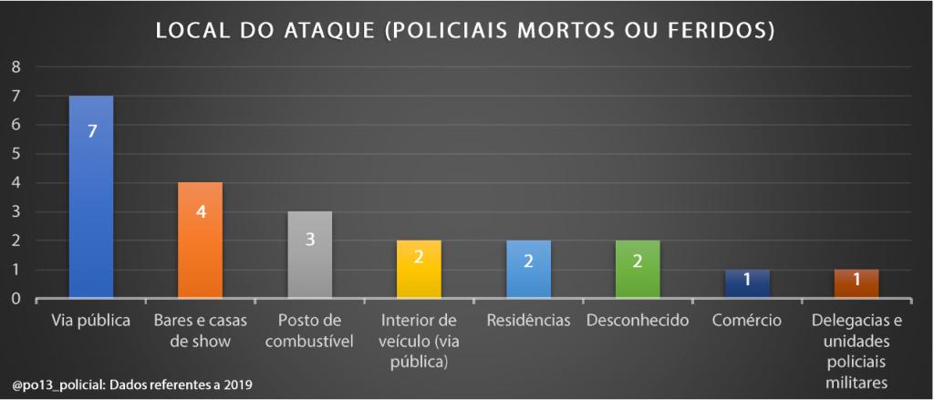 A luta pela arma: Dados brasileiros sobre retenção e contrarretenção de arma de fogo (2019) - InfoArmas 26