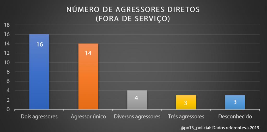 A luta pela arma: Dados brasileiros sobre retenção e contrarretenção de arma de fogo (2019) - InfoArmas 22