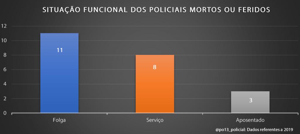 A luta pela arma: Dados brasileiros sobre retenção e contrarretenção de arma de fogo (2019) - InfoArmas 24