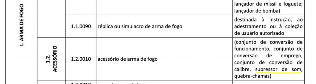Como um supressor funciona - InfoArmas 13